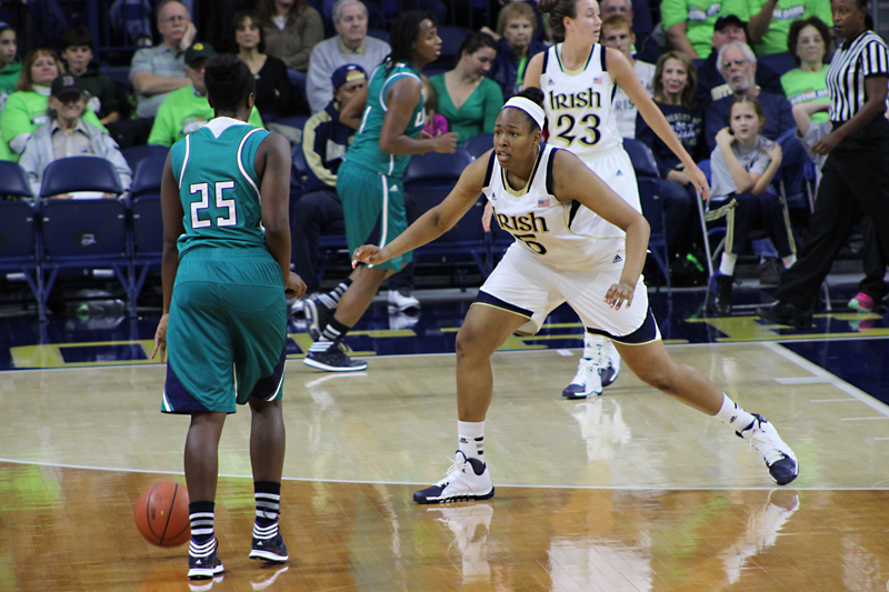 Unc Wilmington Womens Basketball | All Basketball Scores Info