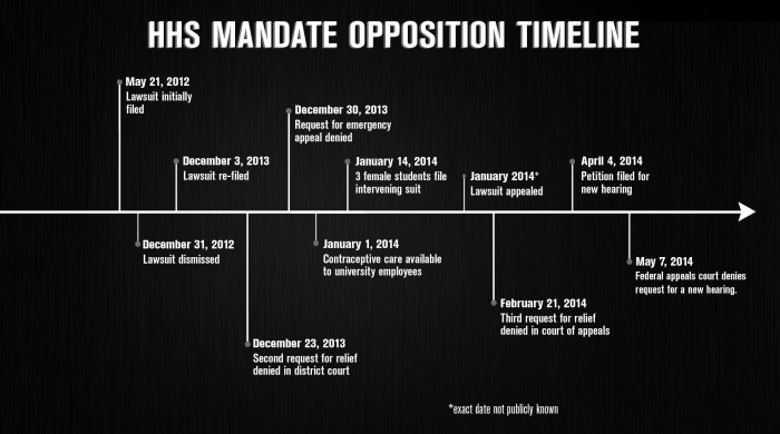 hhs_mandate_graphic_may14_UPDATE grayscale