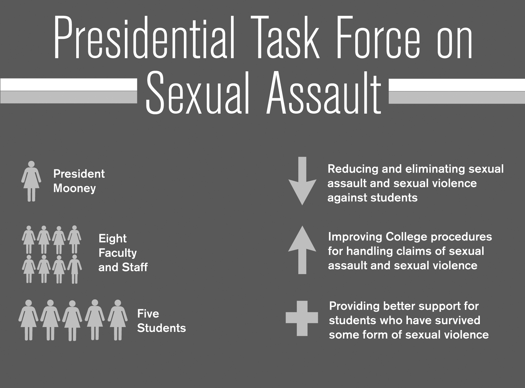 SMC appoints sexual assault task force members // The Observer