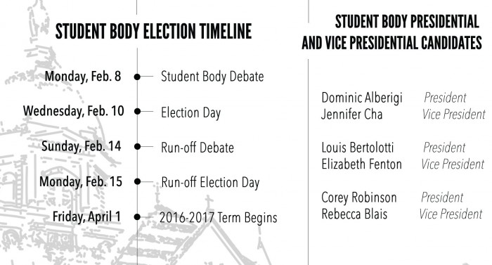 News student gov UPDATED