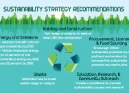 New standing committee, working groups to ensure implementation of sustainability strategy