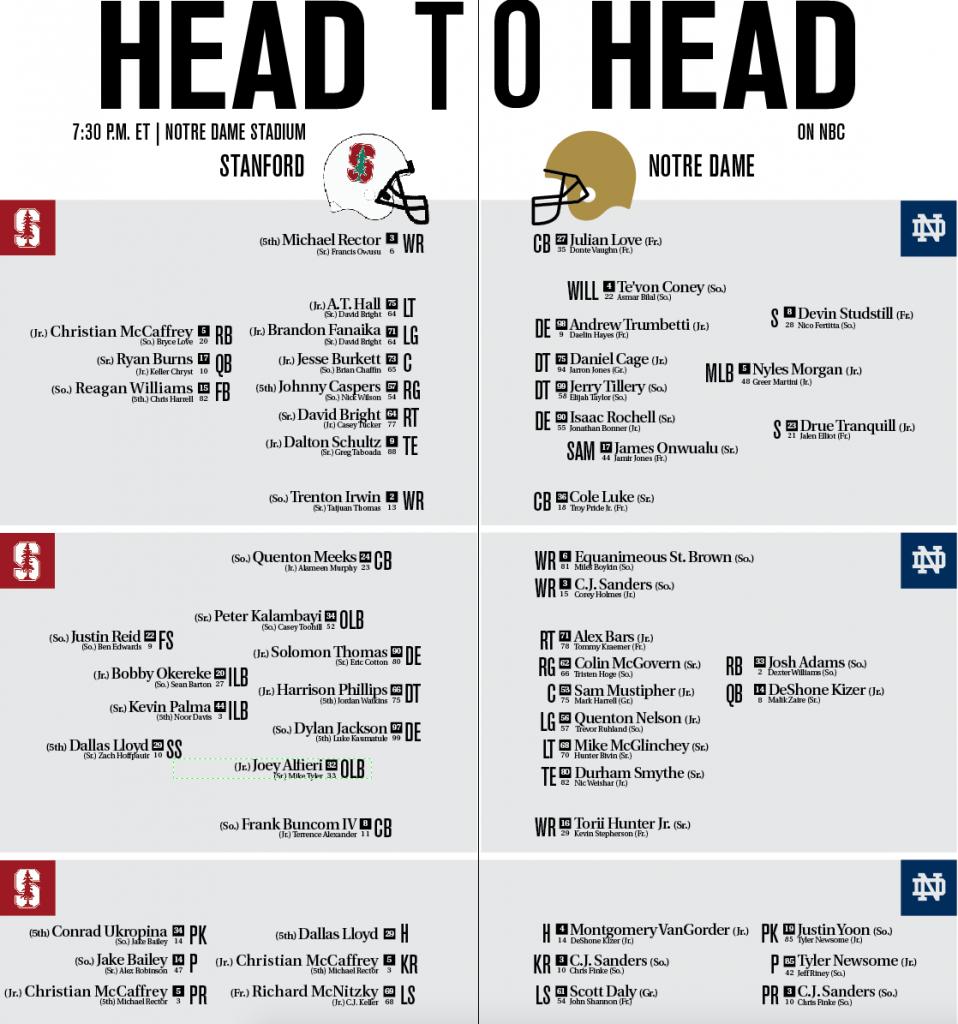 Head to Head