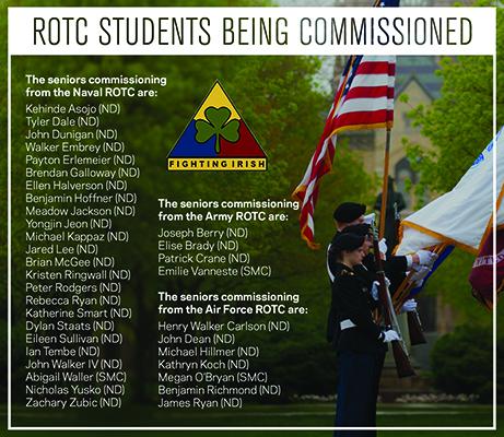 ROTC_WEB